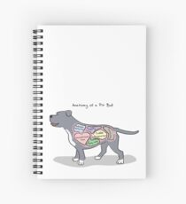 Anatomy of a Pit Bull Spiral Notebook