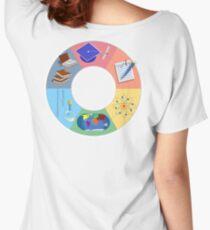 Education, wheel, School. Kindergarten, Learning Women's Relaxed Fit T-Shirt