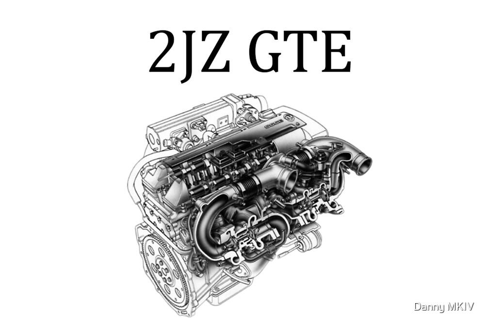 2JZ GTE Toyota Supra by Danny MKIV