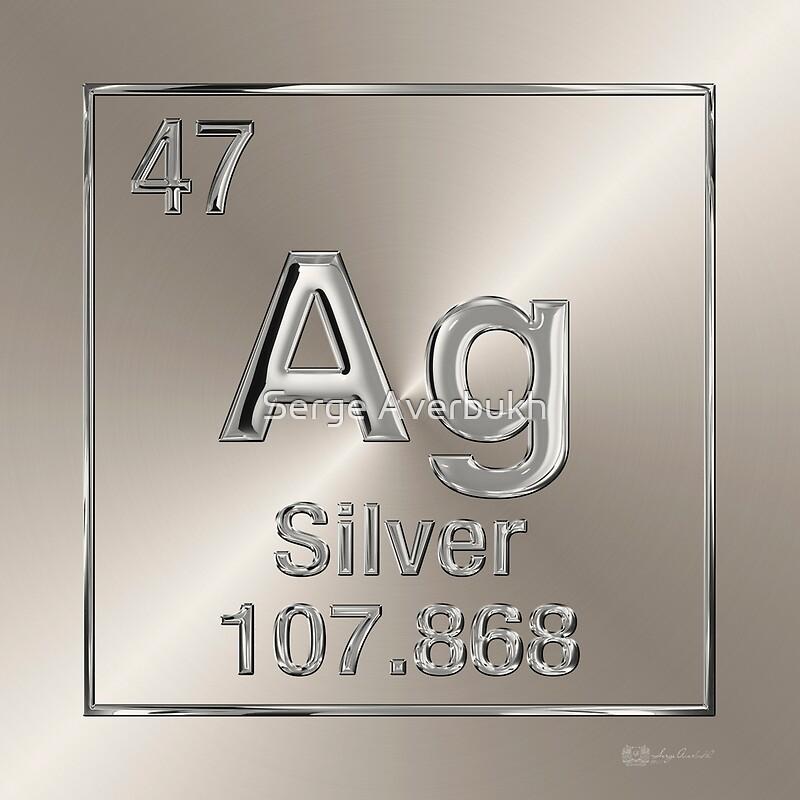 Silver Periodic Table Symbol