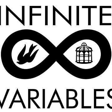 Infinite Variables Bioshock Infinite by Bukeater