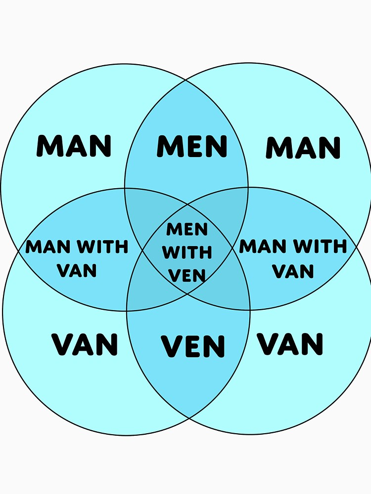 Men with ven venn diagram womens t shirt by disposedshrimp redbubble men with ven venn diagram by disposedshrimp ccuart Gallery