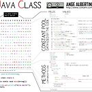 a Java class (compact hello world) by Ange Albertini