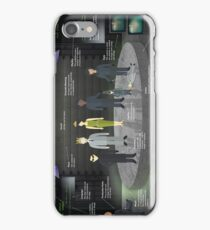Elements of Drama Infographic (portrait - better on some products) iPhone Case/Skin