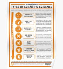 A Rough Guide to Types of Scientific Evidence Poster