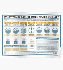 The Boiling Point of Water at Different Elevations Poster