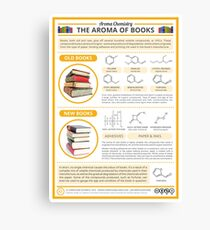 The Smell of New and Old Books Canvas Print