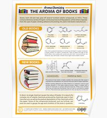The Smell of New and Old Books Poster