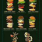 Burger menu by Jiaqihe