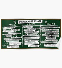 Franchise Plan Poster