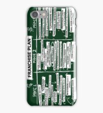 Franchise Plan iPhone Case/Skin