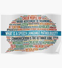 What is an SLP? Poster