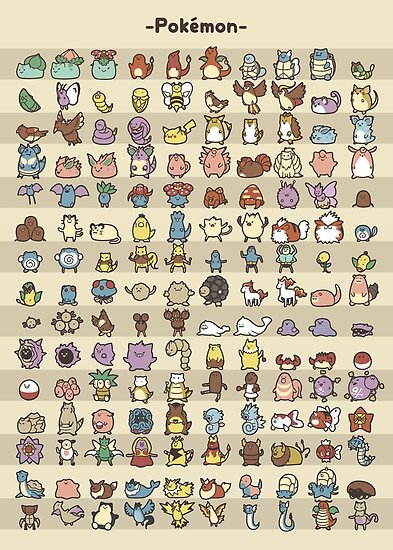 the original 150 kawaii style posters by kiiroikat redbubble