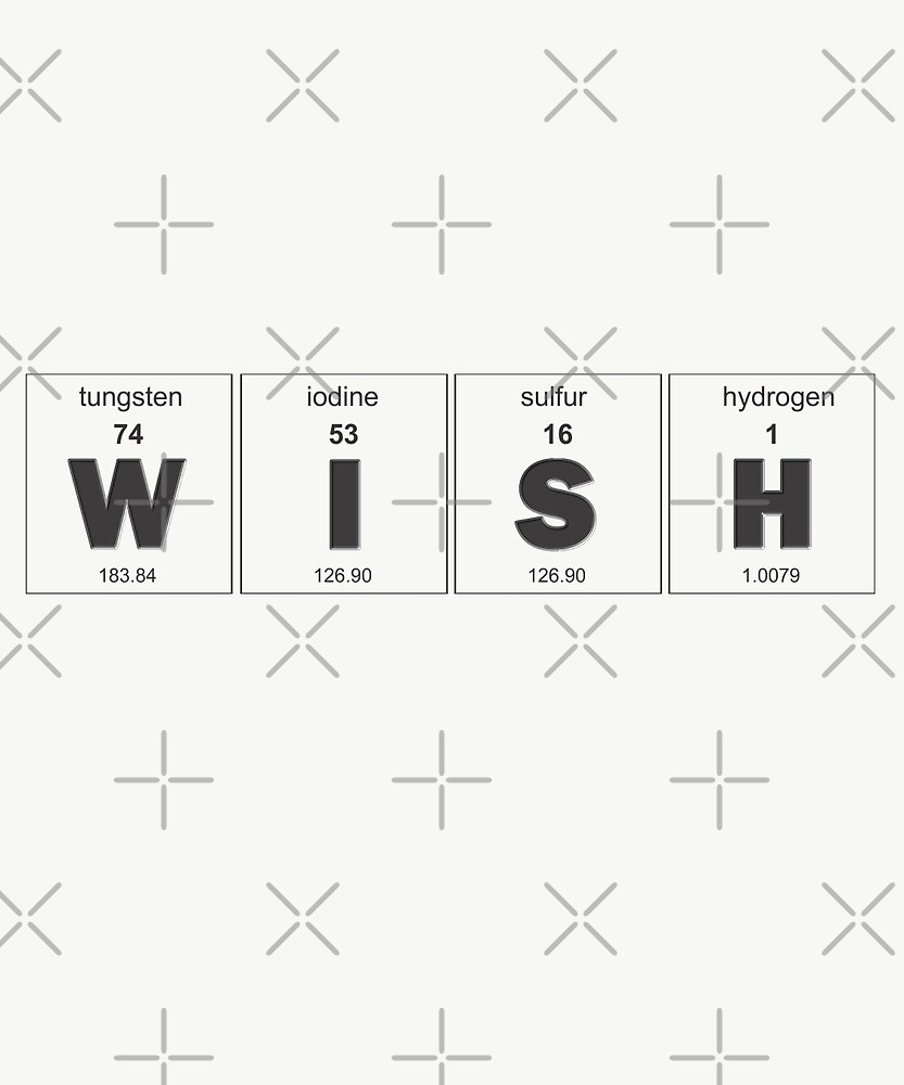 WISH - DESIRE Periodic table elements by vasebrothers