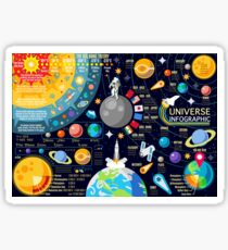 Space Universe Infographics Big Bang Sticker