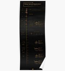 Deep Space Exploration - Infographic Poster