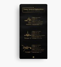 Deep Space Exploration - Datasheet Canvas Print