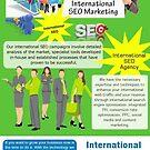 international seo by brightondigital