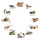 Wild Cats of India Clock by rohanchak