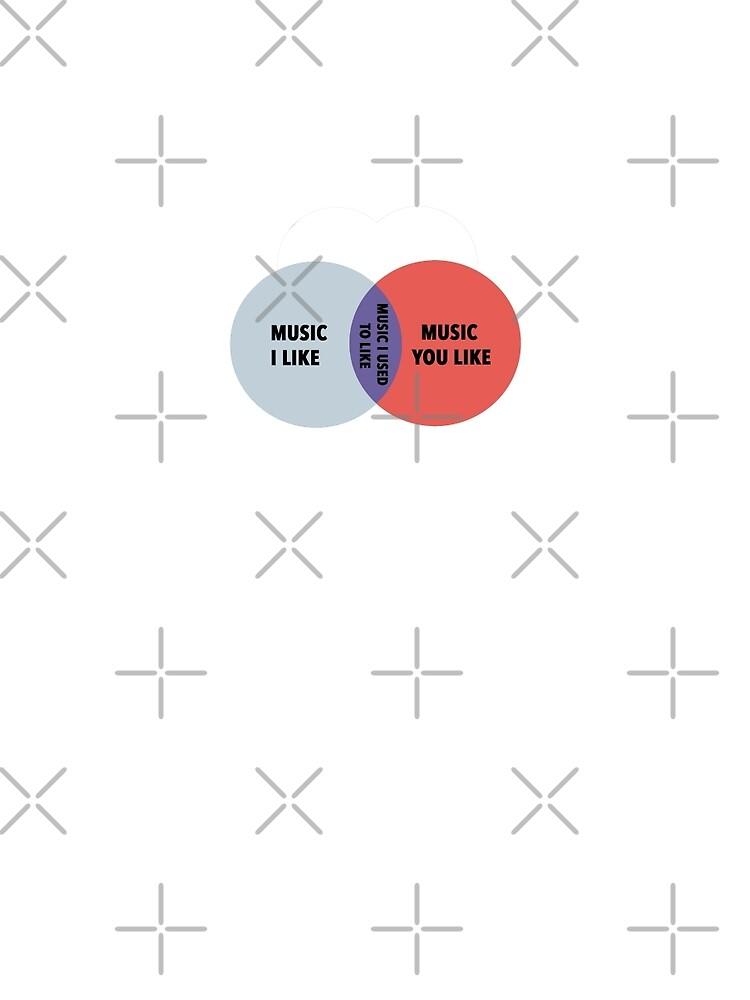 It Crowd Inspired Music Venn Diagram Graphic T Shirt By Palmea1