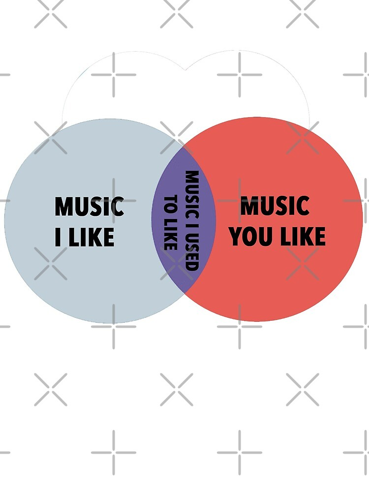 It Crowd Inspired Music Venn Diagram By Palmea1 Redbubble