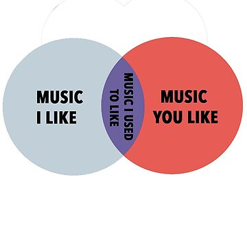 IT Crowd Inspired Music Venn Diagram by palmea1