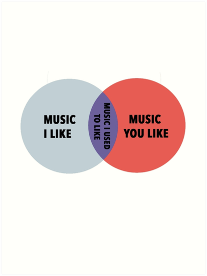 Edit It Crowd Inspired Music Venn Diagram Art Prints By Palmea1