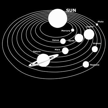 solar system by parko
