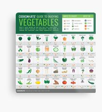 Cook Smarts' Guide to Enjoying Vegetables (3500px) Metal Print