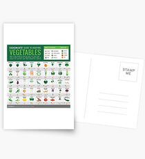Cook Smarts' Guide to Enjoying Vegetables (3500px) Postcards
