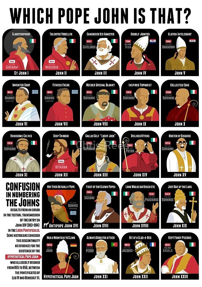 All the Pope Johns I - XXIII by Chris Rees
