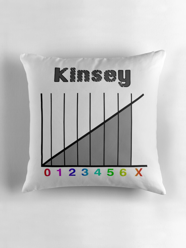 the kinsey scale The kinsey scale was created by dr alfred kinsey, and attempts to chart the level of an individual's sexuality over time the scale shows that it is possible to be between sexual orientations, and that very few people are only one sexual orientation.