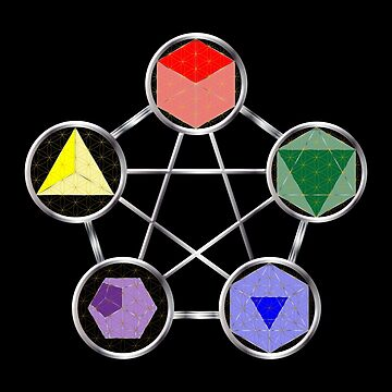 The Five Platonic Solids by JohnGirvan