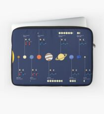 Our Solar System Laptop Sleeve
