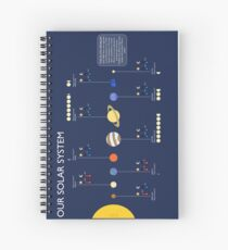 Our Solar System Spiral Notebook