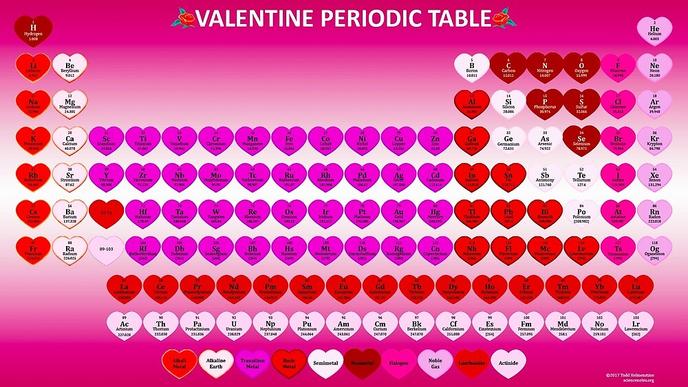 Valentines Day Periodic Table by sciencenotes