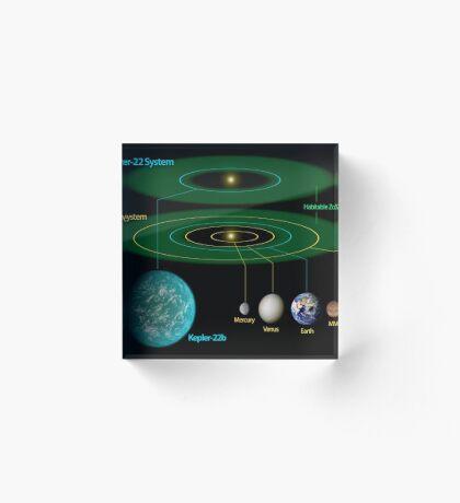 Dieses Diagramm vergleicht unser eigenes Sonnensystem mit Kepler-22. Acrylblock