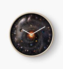 Universal spherical view Clock
