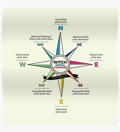 Witch Moral Compass Poster