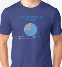 How Many Times People Run For Their Lives Unisex T-Shirt