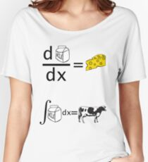 Cool Funny Maths Shirt (Dy/Dx) Women's Relaxed Fit T-Shirt