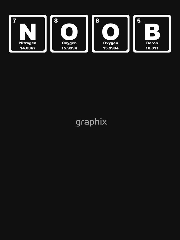Noob - Tabla periódica de graphix