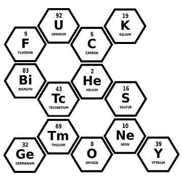 F,U,C,K,Bi,Tc,He,S,Ge,Tm,O,Ne,Y by Pyramid-Designs