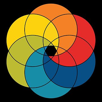 Color Wheel by BankRobert