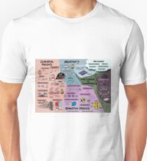 The Map of Physics T-Shirt