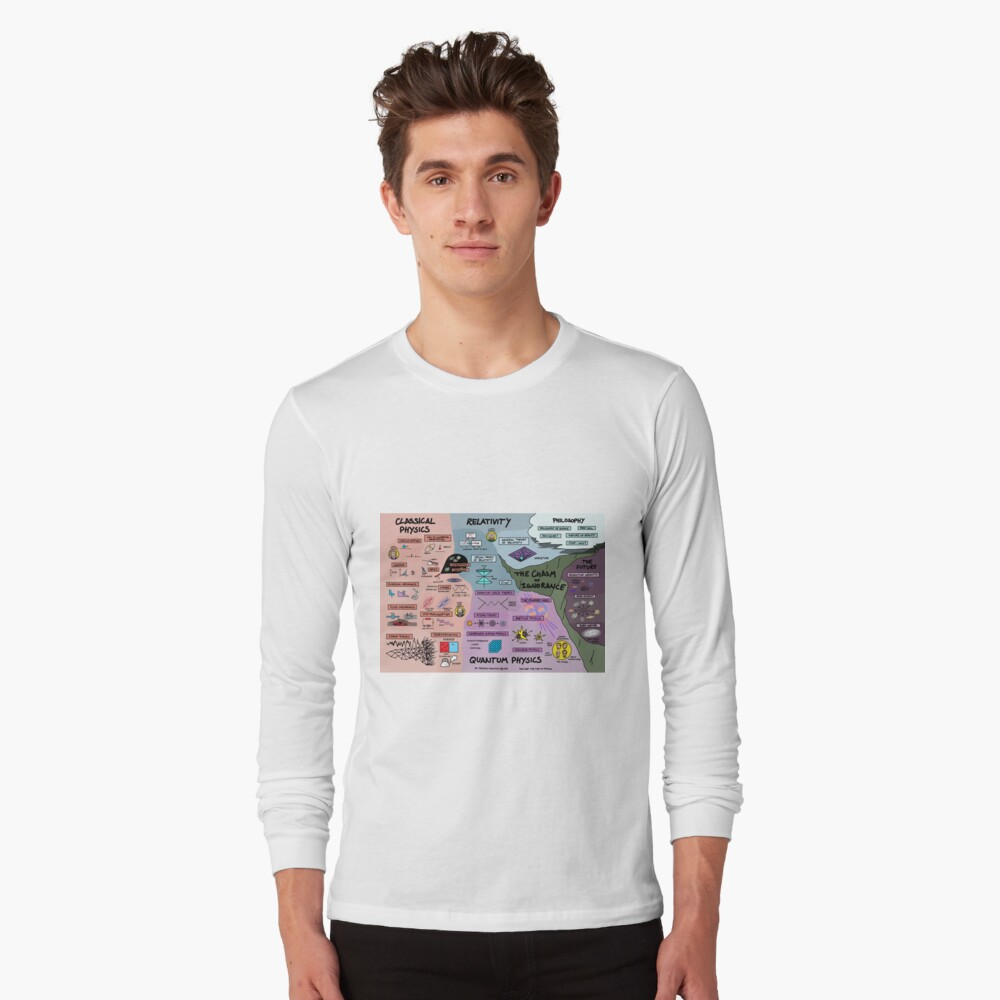 The Map of Physics Long Sleeve T-Shirt