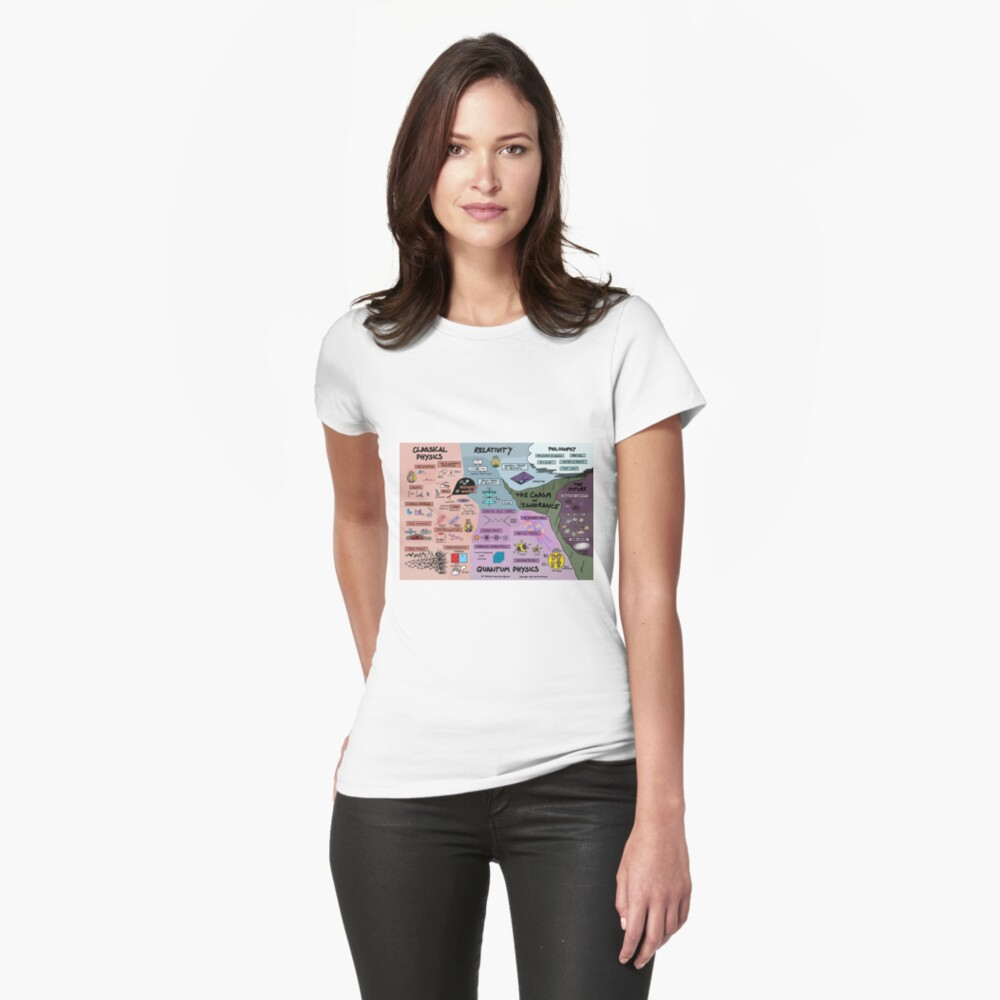 The Map of Physics Fitted T-Shirt