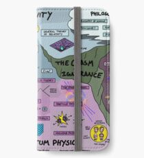 The Map of Physics iPhone Wallet/Case/Skin