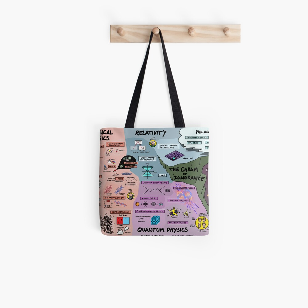 The Map of Physics Tote Bag