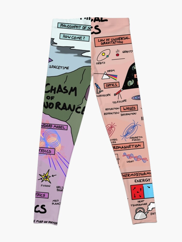 Alternate view of The Map of Physics Leggings